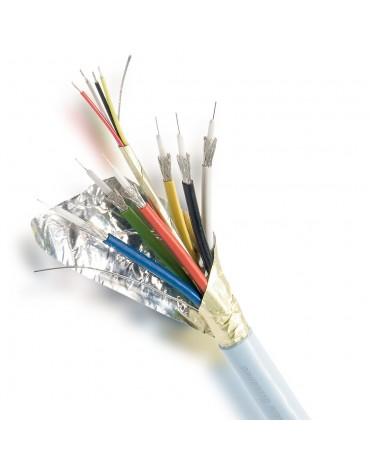 Supra AV 6.4 sześciożyłowy kabel koncentryczny